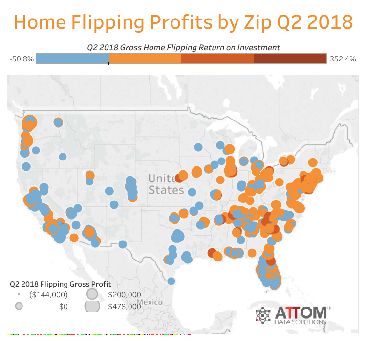 attom home flipping report q2 2018 3