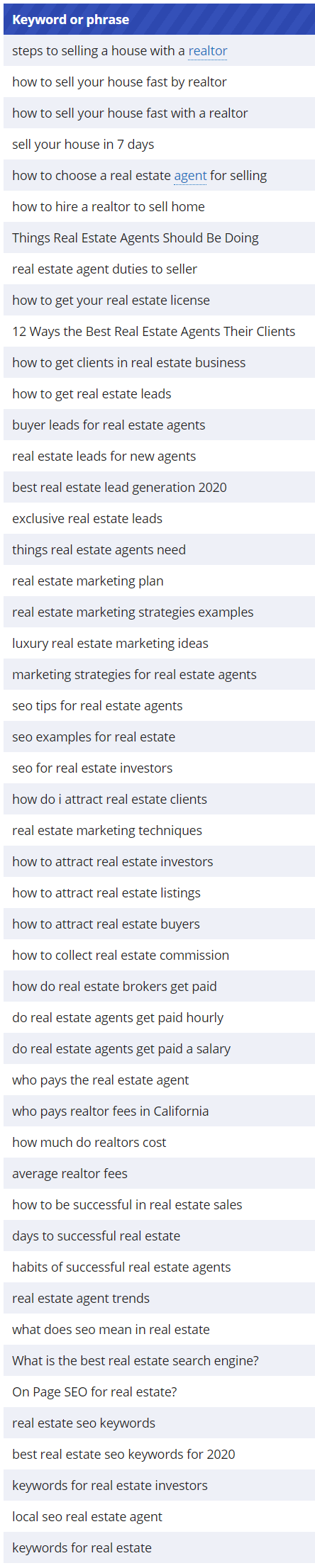 realtyna real estate seo keywords 2020 3