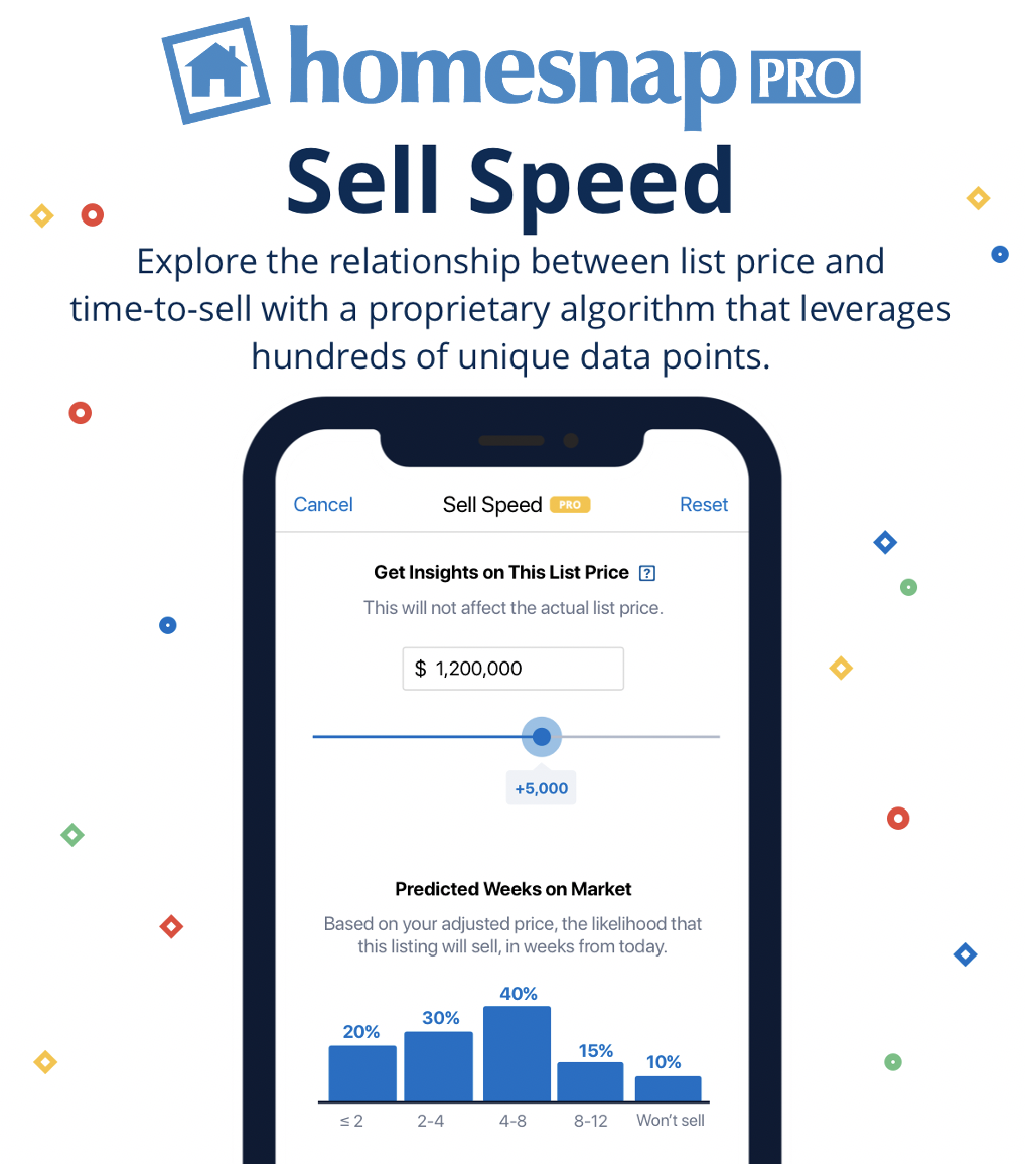 Homesnap Sell Speed Graphic