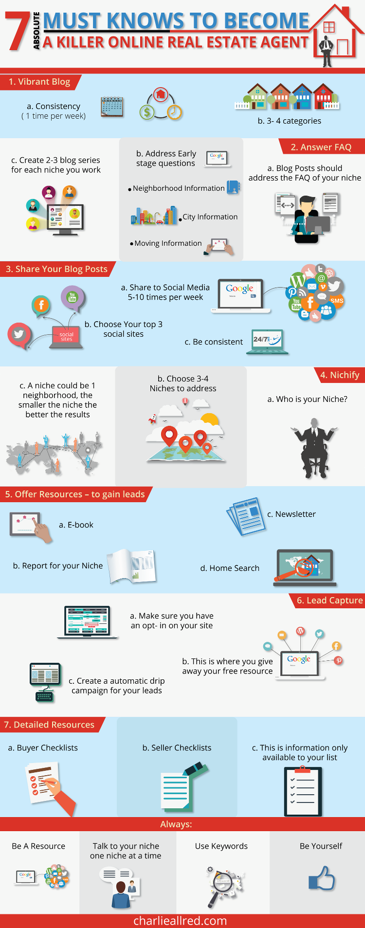 ypn 7 ways to kill it online