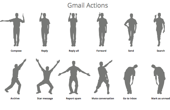 Gmail Motion actions 1