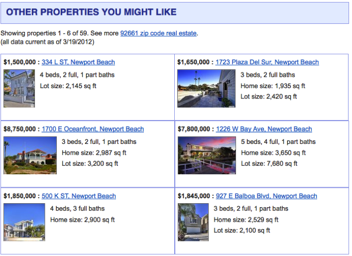 TRIPress Recommended Properties
